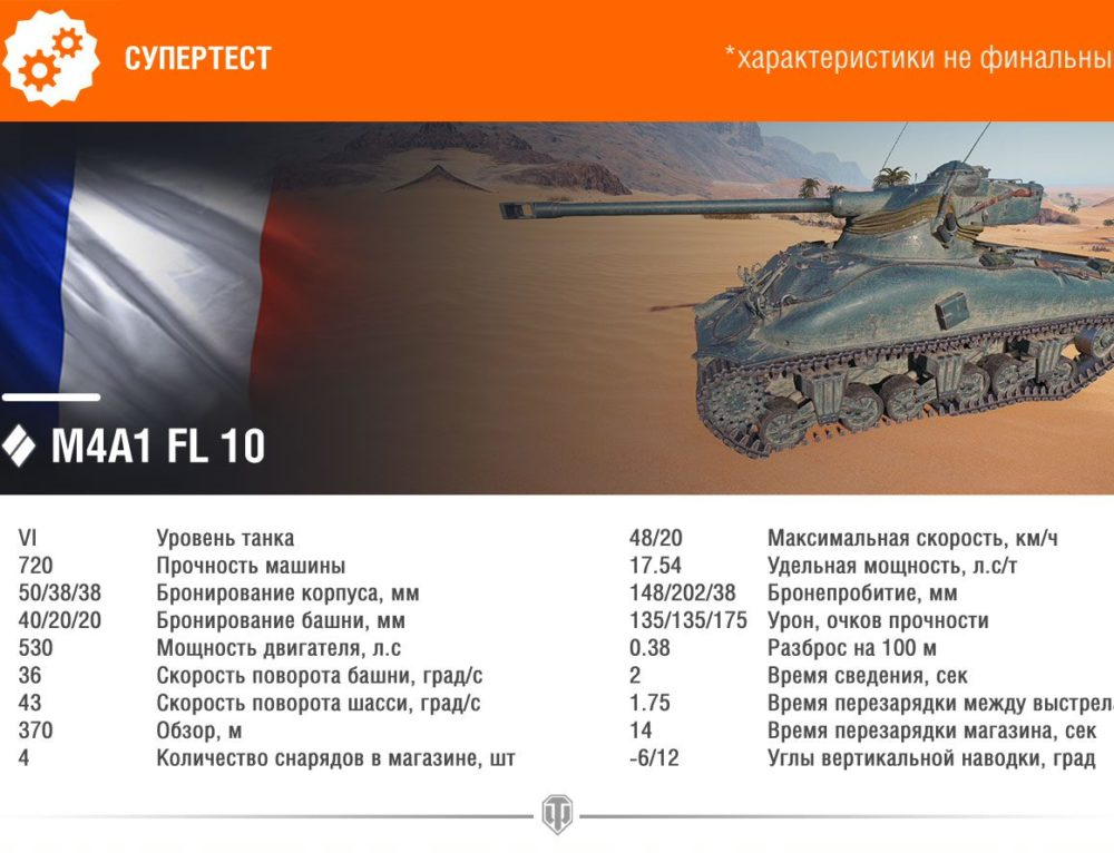 M4A1 FL 10 в World of Tanks