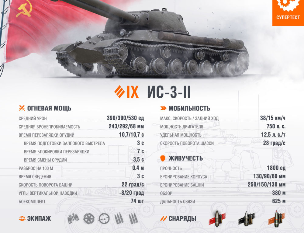 ИС-3-II — World of Tanks