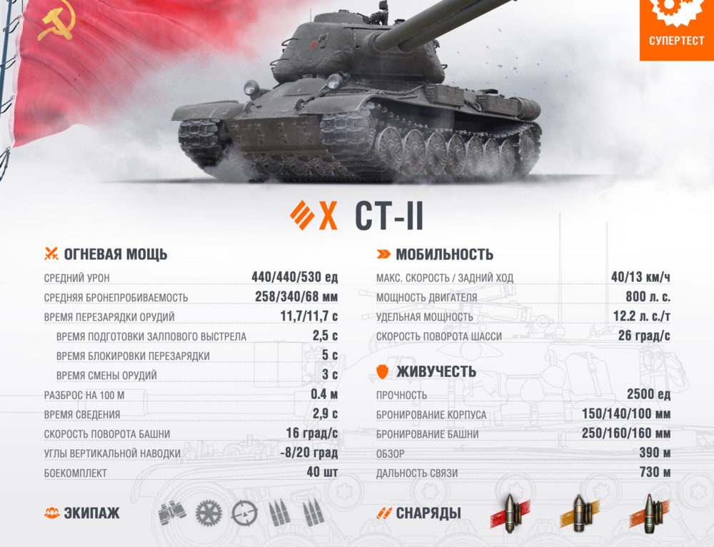 СТ-II — World of Tanks