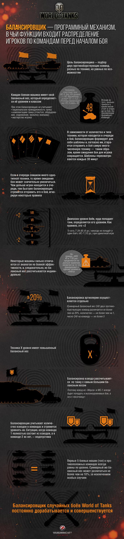 balansirovschik_infografika