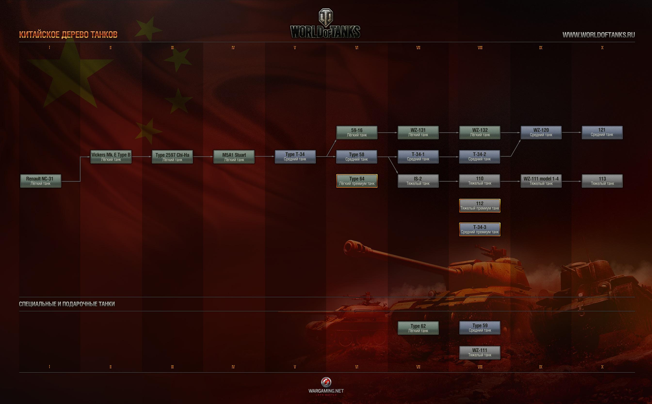 chinese_tree