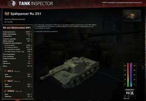 ru_251_stats