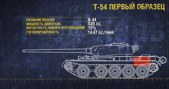 t_54_fp_engine