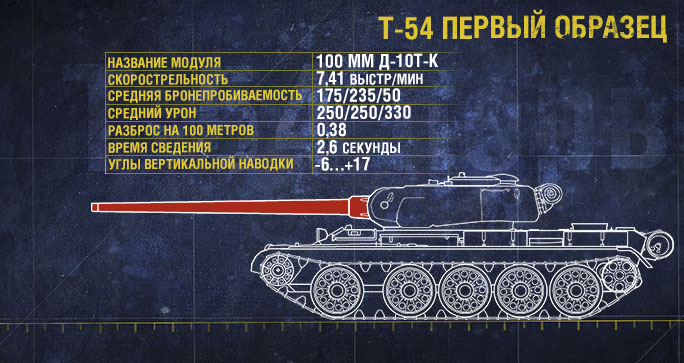 t_54_fp_gun