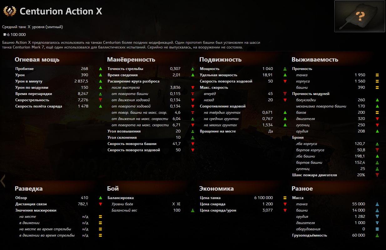 centurion_action_x_stats