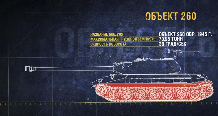 Ходовая - Объект 260 обр. 1945 г.