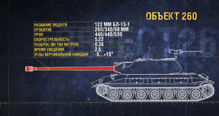 Орудие - 122 мм БЛ-13-1