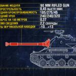 Орудие — 90 mm Rifled Gun