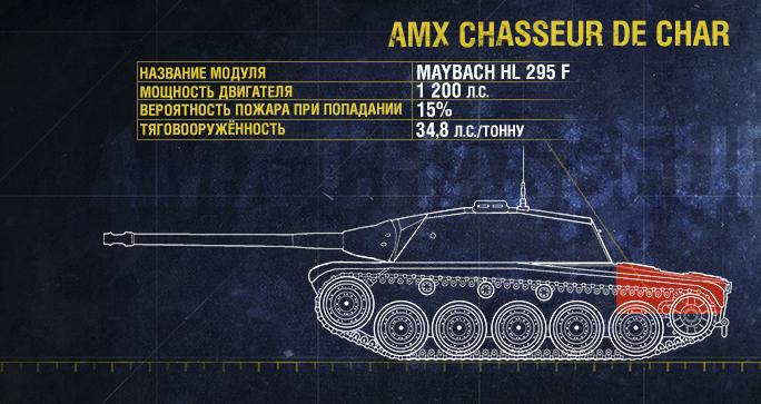 amx_chasseur_de_chars_engine