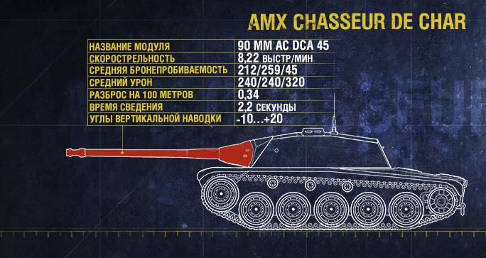 amx_chasseur_de_chars_gun