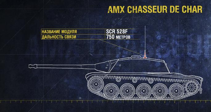 amx_chasseur_de_chars_radio