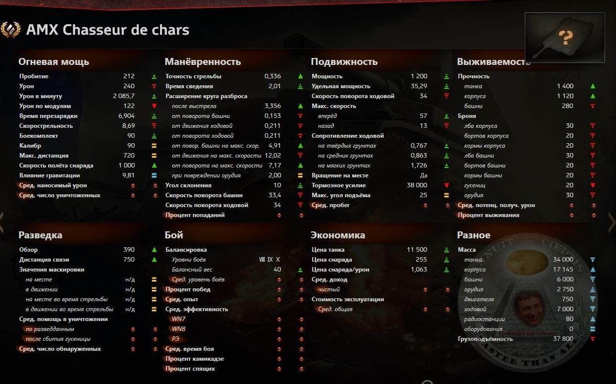 amx_chasseur_de_chars_stats
