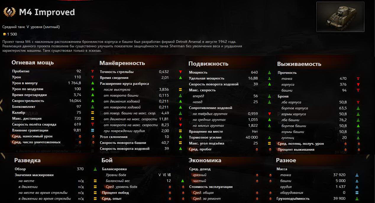 m4_improved_stats