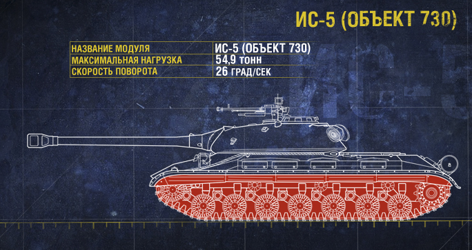 is-5_chassis