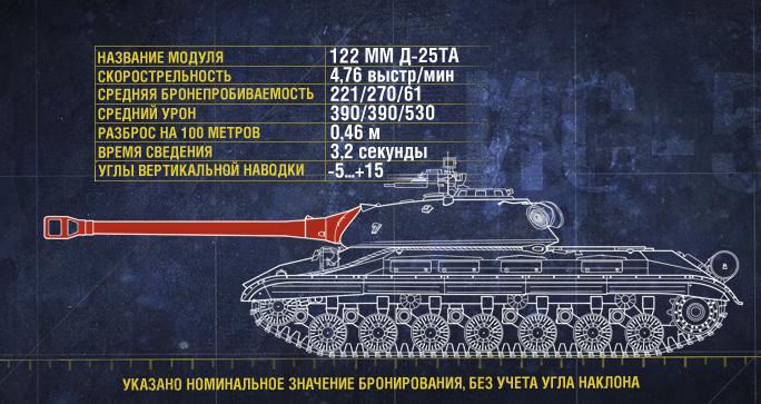 is-5_gun