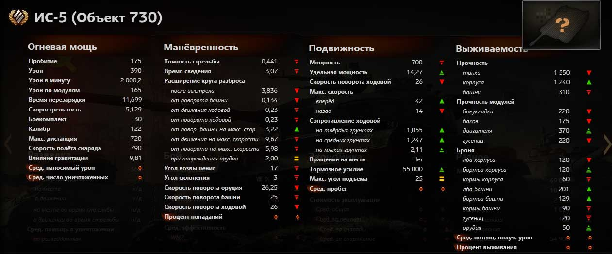 is-5_stats