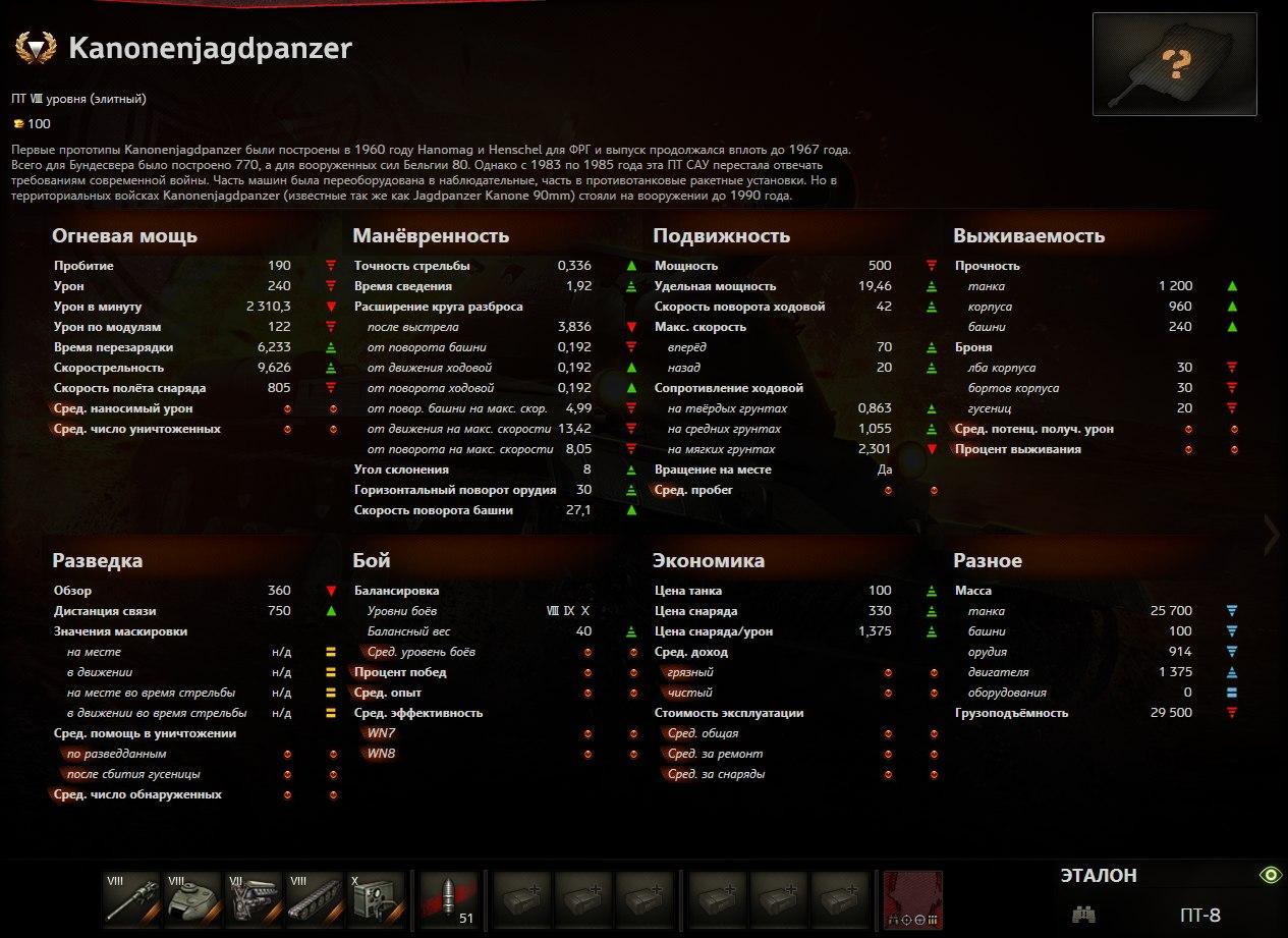 kanonenjagdpanzer_stats