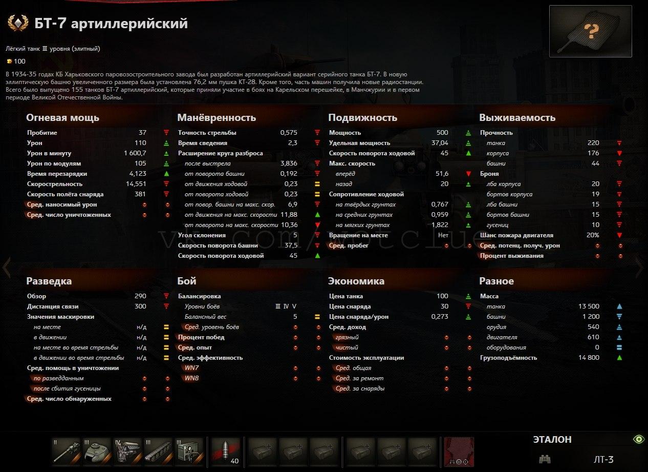 bt-7-artillerijjskijj_stats