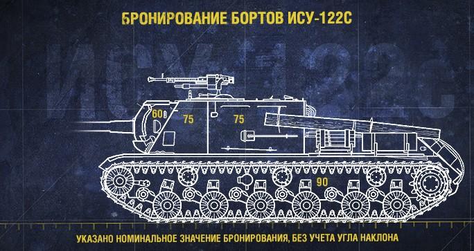 isu_122s_armor_2