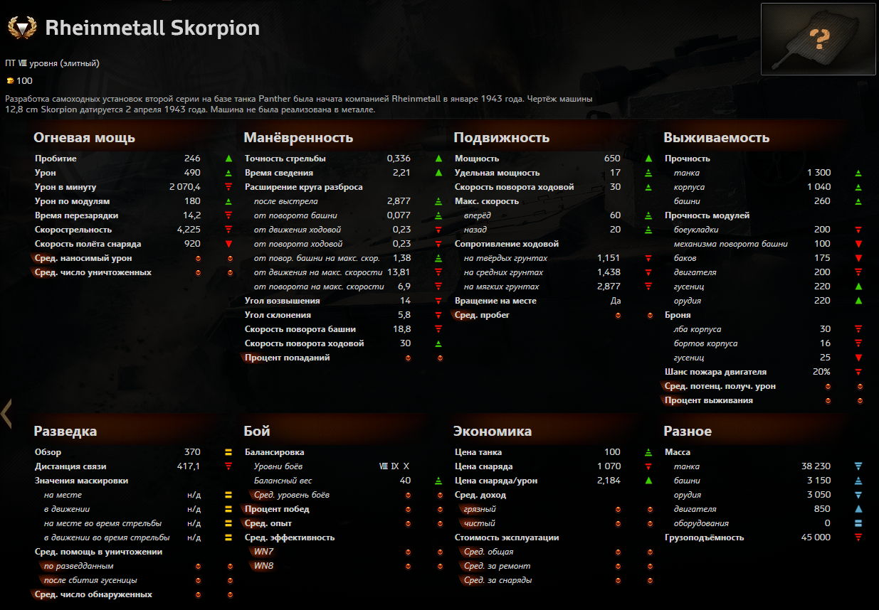 rheinmetall_skorpion_stats