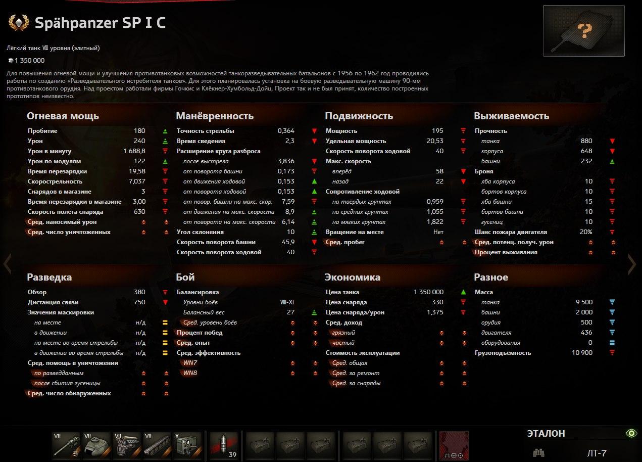 spahpanzer_sp_i_c_1