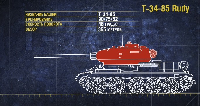 t_34_85_rudy_turret