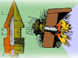 Действие подкалиберного снаряда. 1 - баллистический наконечник 2 - поддон 3 - сердечник