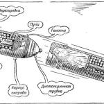 Устройство Шрапнельного снаряда