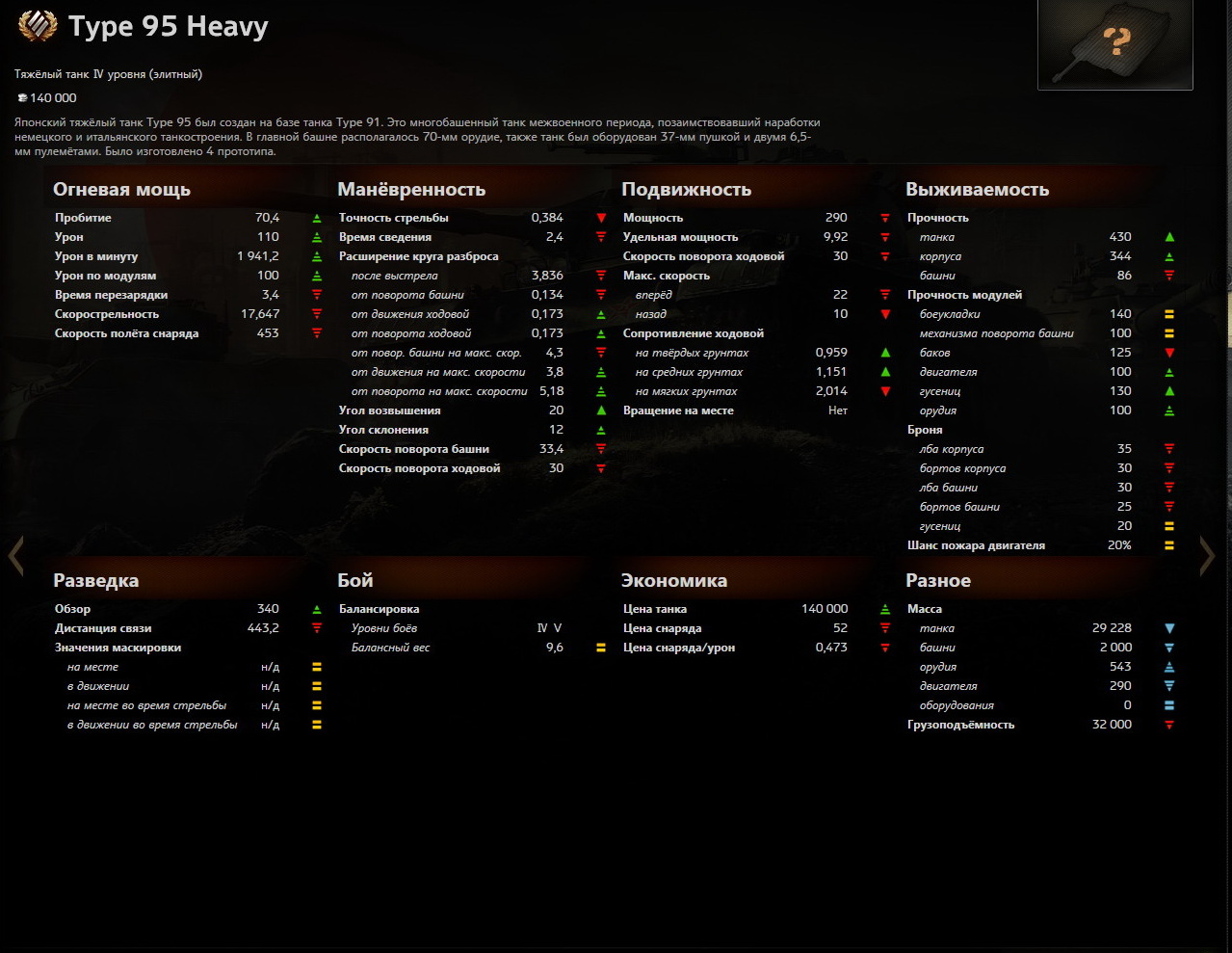 type_95_heavy_stats
