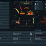 Управление в Armored Warfare