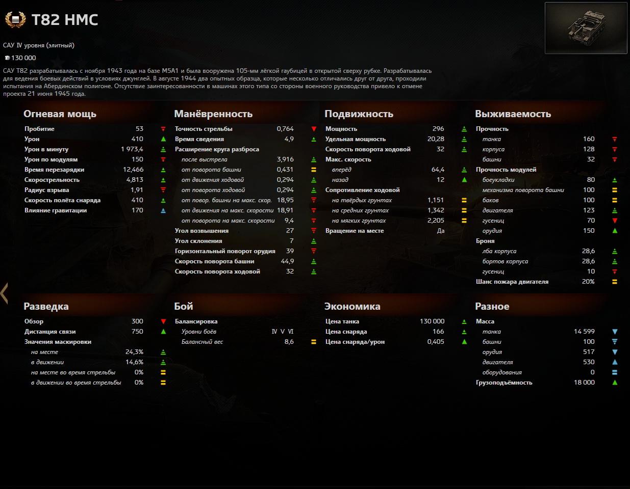 t82_hmc_stats