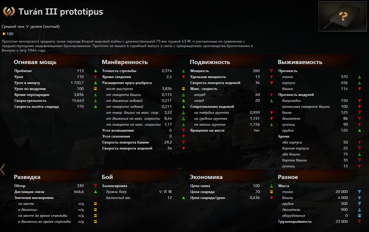 turan_3_prot_stats