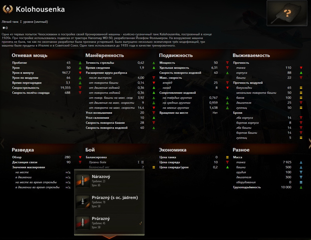 kolohousenka_stats