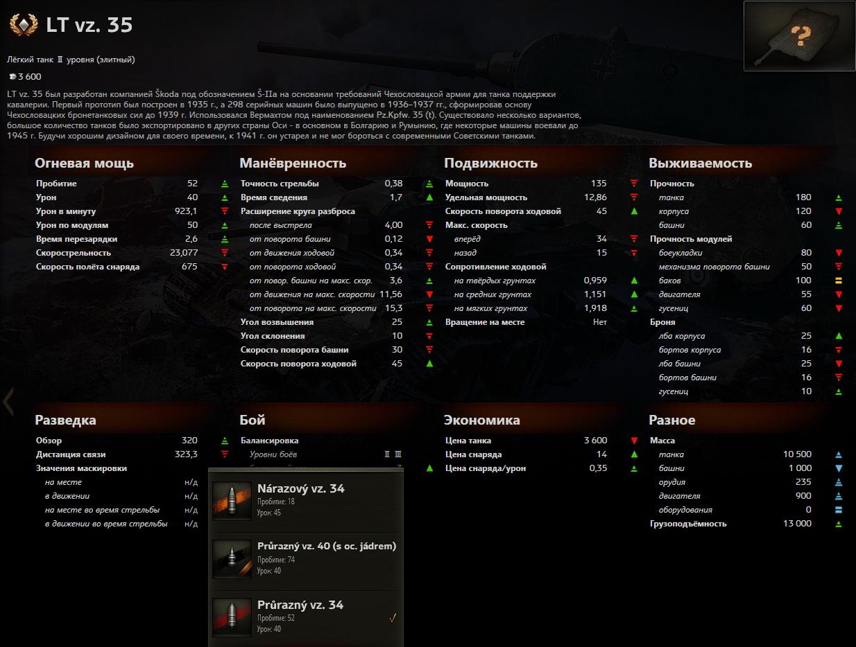 lt_vz_35_stats