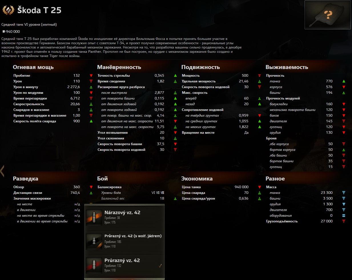 skoda-t-25-stats