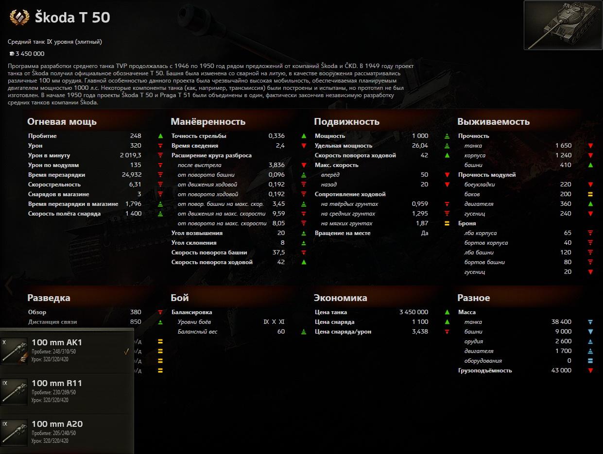 skoda-t-50-stats