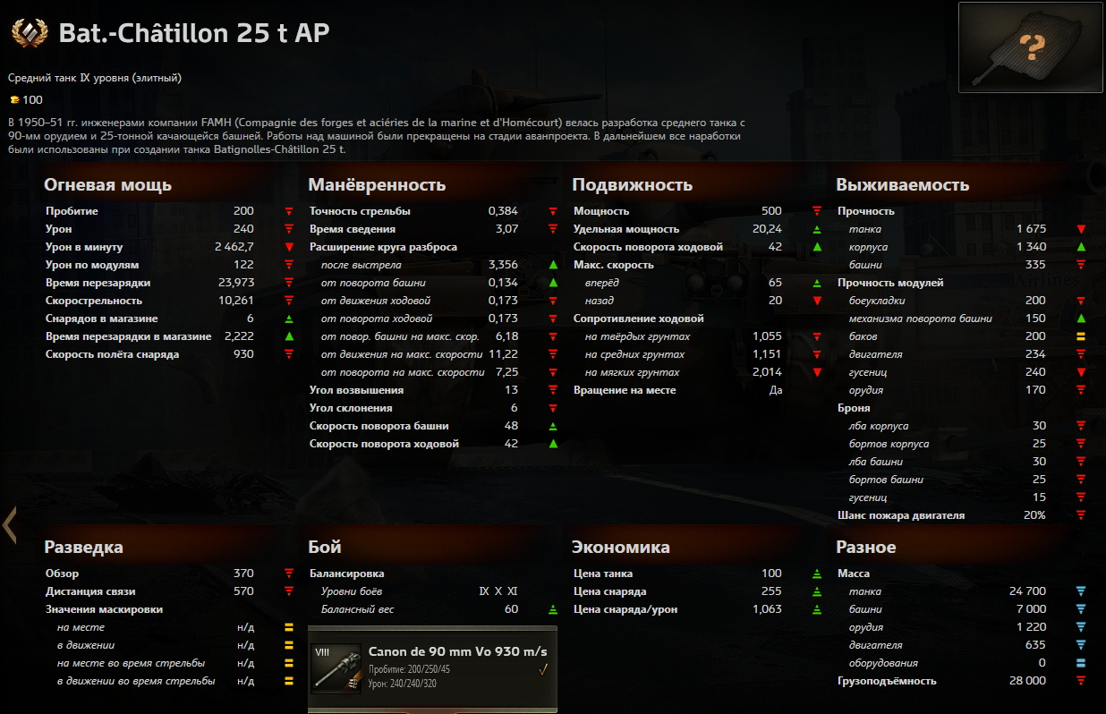 bat-chatillon-25-t-ap-stats
