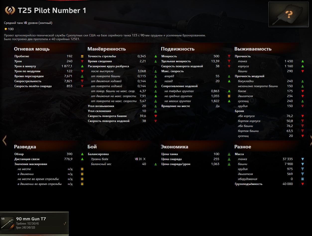 t25-pilot-number-1-stats