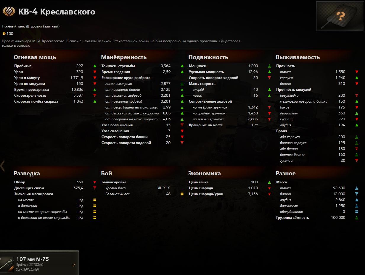 kv-4-kreslavskogo-stats