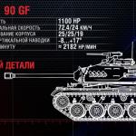 m-41-90-gf-1