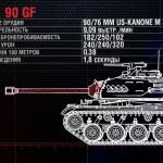 m-41-90-gf-2